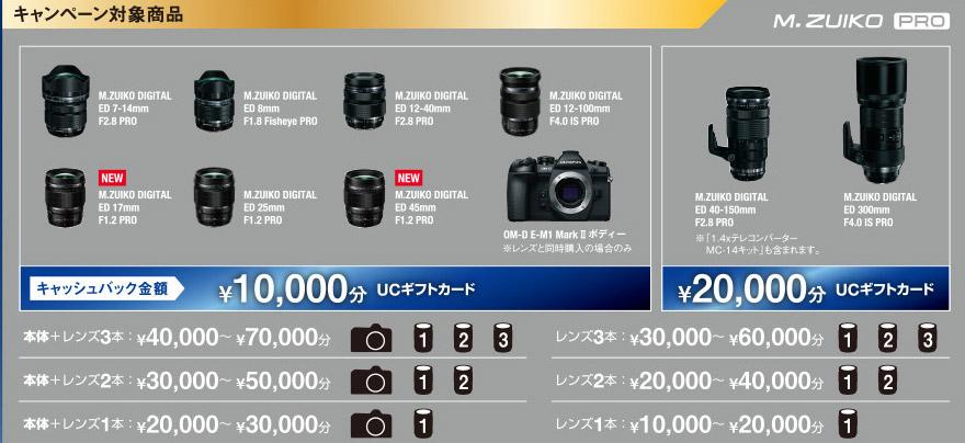 1eb6492f75d6009fe9260aa87eac62f7 - 最大7万円のキャッシュバック、オリンパスがOLYMPUS OM-D E-M1markⅡ衝撃を体感せよ!キャンペーンを実施