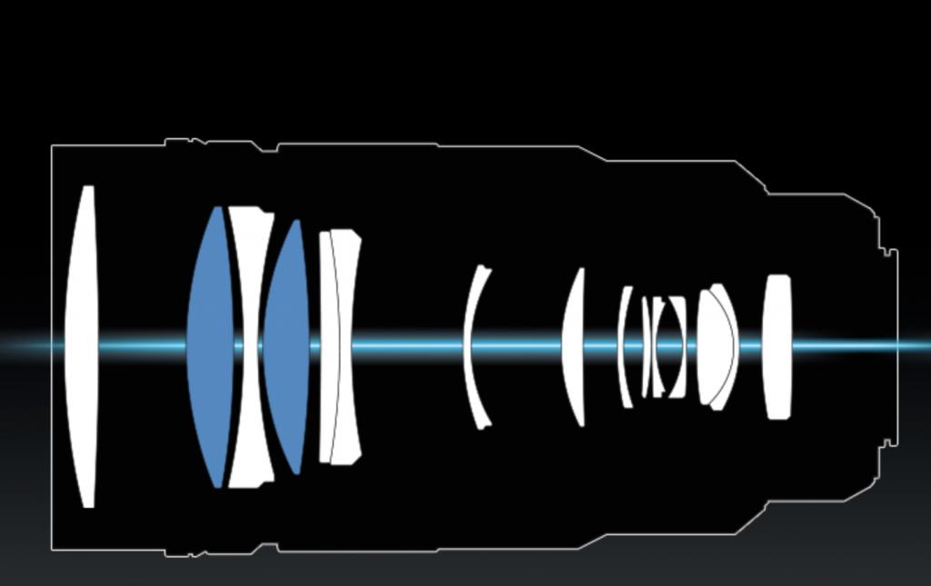 9d0379046b58cdc3cec0a53b5479e123 1024x645 - パナソニックがLEICA DG ELMARIT 200mm F2.8を海外で発表しました