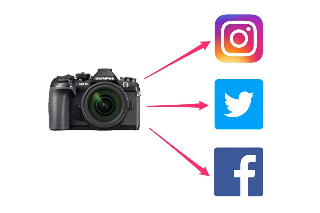 2bf391924683e172c061e6f691356bce 1024x683 - オリンパスのミラーレス一眼カメラで撮影した写真を簡単にSNSに投稿する方法