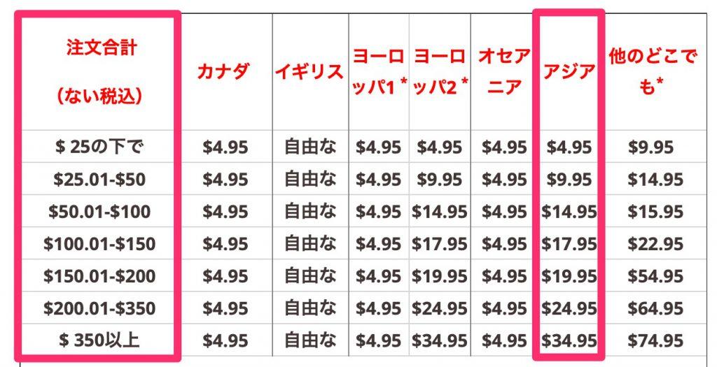 7e99cb12c8d3a0c32d66e0168dc68a40 1024x525 - Peak Design (ピークデザイン)の製品をお得に購入するなら公式サイトがオススメの理由