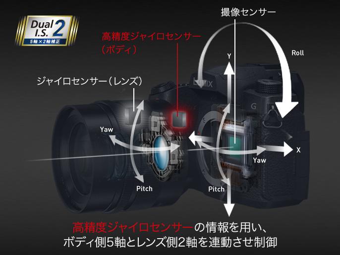 g99 dual is 04 - パナソニック G99とG9 PROとG8のスペックを比較してみました