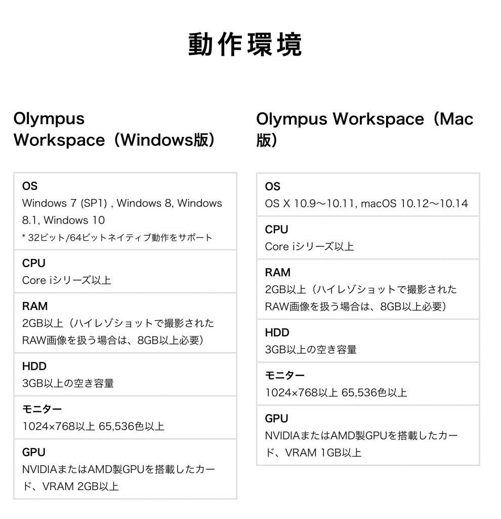 A7E71C8F AA7C 473A B07F 1493F072F68C 990x1024 - Olympus Workspaceの編集スピードを高速化、USB RAW編集の使い方