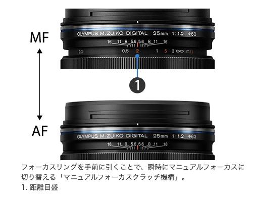 43ee05d8ec843e7d6afee06b4868d7b1 - マイクロフォーサーズ専用25mm単焦点レンズ比較レビュー(オリンパス・パナソニック・コシナ)