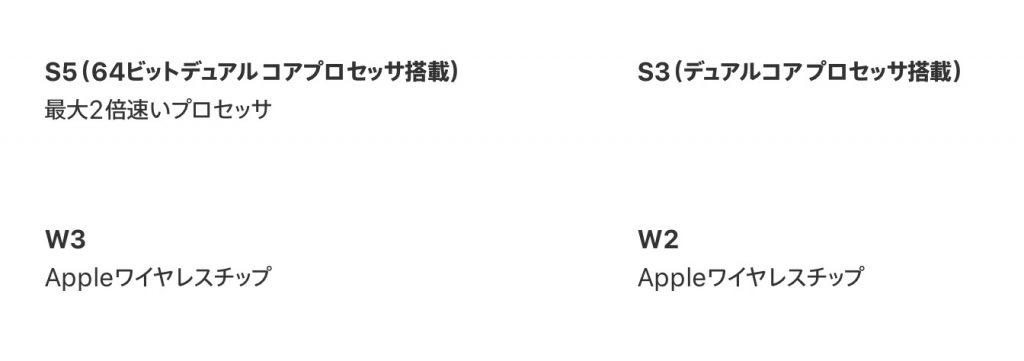 091ebf20cffe93cb680c4598c1e524f9 1024x361 - Apple Watch 4ユーザーの私がApple Watch 5を買わなかった理由