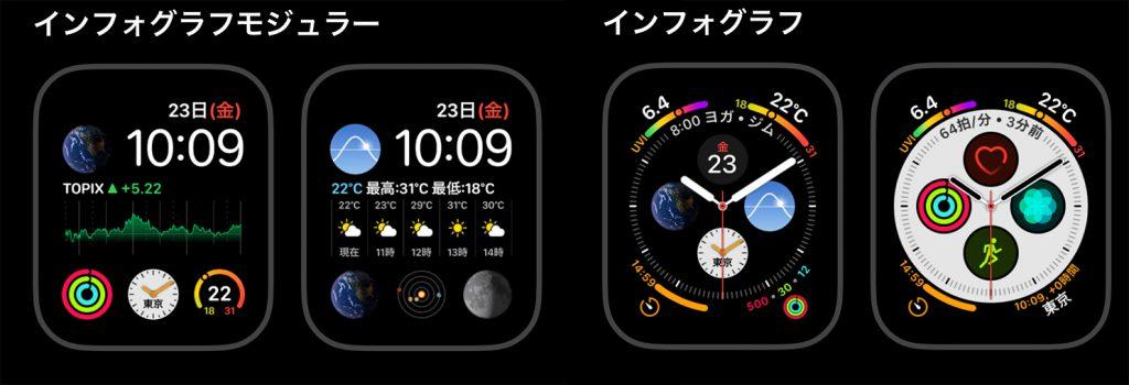IMG 0552 2 1024x350 - Apple Watch 4ユーザーの私がApple Watch 5を買わなかった理由