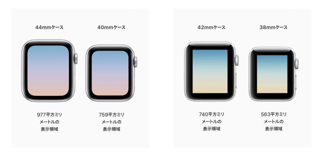 d5236b4aa5630b4ea2d1881f80f3d64a 1024x499 - Apple Watch 4ユーザーの私がApple Watch 5を買わなかった理由