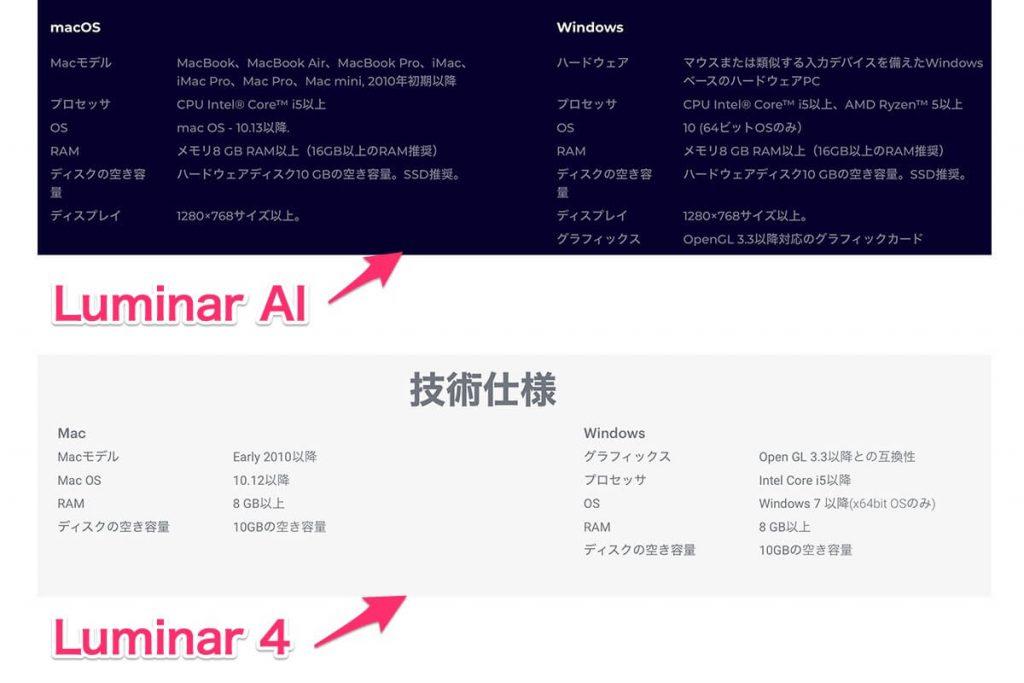 033f51acf73acc740905a1b8454f577e 1 1024x683 - Luminar AIとLuminar 4の違いを比較