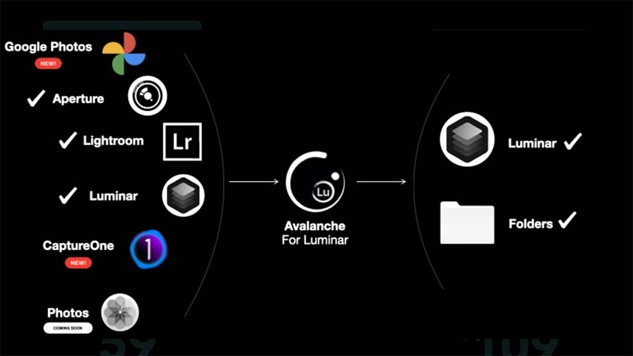 113d1be87f3f5cc4e52fd88d7d136cf3 - カタログ移動アプリ「Avalanche」レビュー|Luminar・Lightroom対応