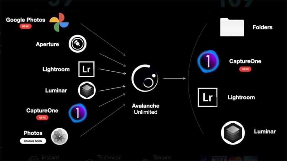 30cb37c2d3b9e331a765db529b786deb - カタログ移動アプリ「Avalanche」レビュー|Luminar・Lightroom対応