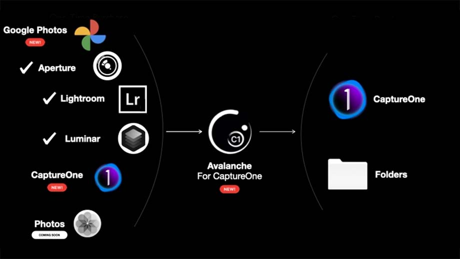 4094d70489354e50851dd7ba682e55c3 - カタログ移動アプリ「Avalanche」レビュー|Luminar・Lightroom対応
