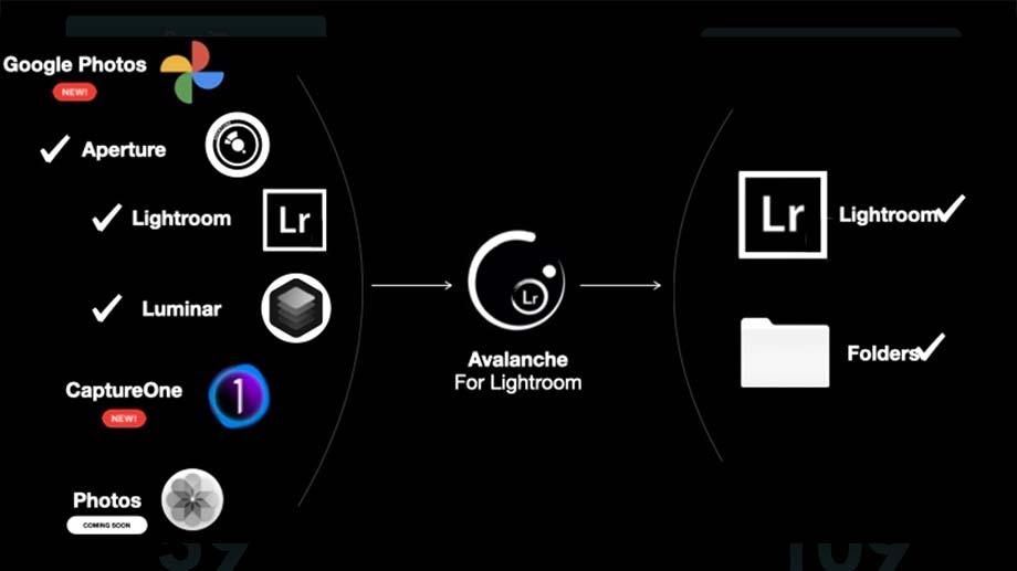 52e0efc714d1b8cd1c309eada3036367 - カタログ移動アプリ「Avalanche」レビュー|Luminar・Lightroom対応