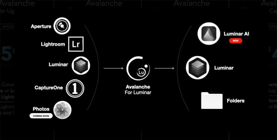 Avalanche2 - カタログ移動アプリ「Avalanche」レビュー|Luminar・Lightroom対応