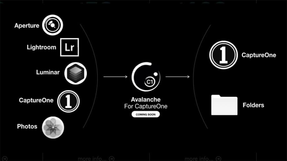 Avalanche3 - カタログ移動アプリ「Avalanche」レビュー|Luminar・Lightroom対応