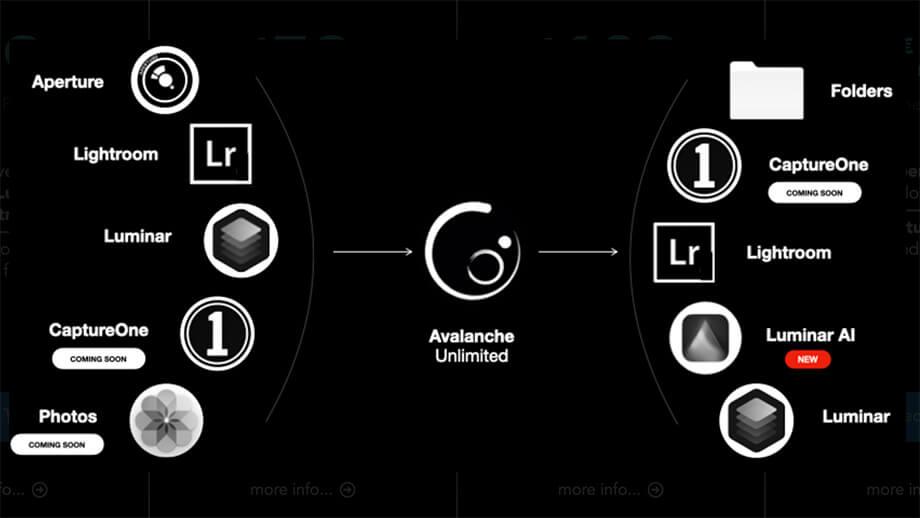 cd8a4a1ff747372ed8be7a87f96aaa46 - カタログ移動アプリ「Avalanche」レビュー|Luminar・Lightroom対応